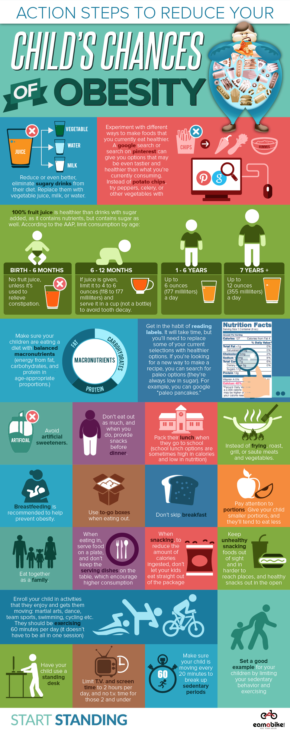 How To Prevent Childhood Obesity A Guide For Parents
